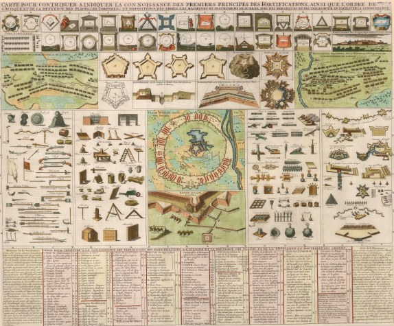 """Chatelain: Fortifications and defensive equipment. 1719. A hand-coloured original copper engraving. 23""""x 20""""."""