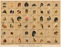 "Boy's Own: British Army Head-dress 1750-1900. !901. An original chromolithograph. 12"" x 10."