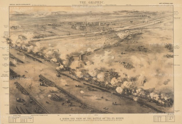 Tel El Kebir: Bird's Eye with key of General Wolseley's victory over the Arabi Pasha's Egyptian forces.