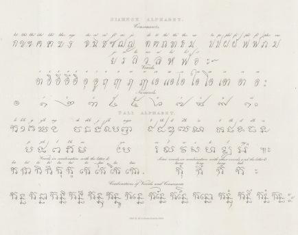 Alphabet: Samples of the Siamese and Pali (a form of Prakrit) Alphabets.