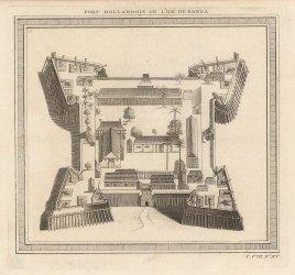 Banda Island: Plan of Fort Nassau centre of the Dutch nutmeg trade from 1609.