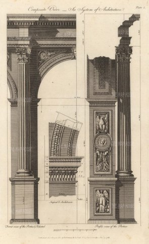 Composite Order: Anterior views of portico and pedestal, lateral view of a portico and detail of an impost and architrave.