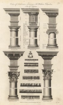 Orders: Diagrams of the Tuscan, Doric, Ionic, Composite and Corinthian orders with key and ornamental details.