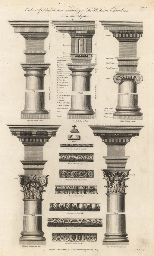 Orders: Diagrams of capitals, shafts and bases of the Tuscan, Doric, Ionic, Composite and Corinthian orders with key and ornamental details.