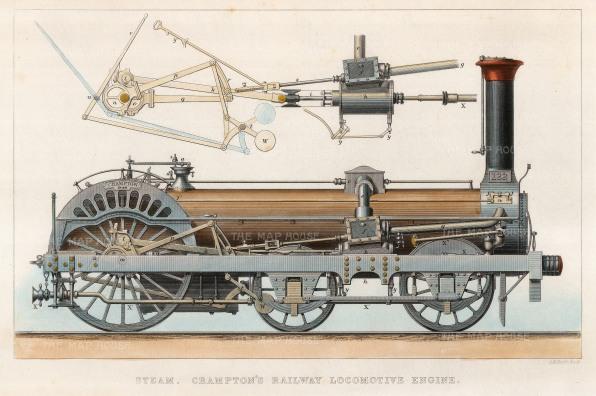 Crampton's Railway Locomotive Engine.