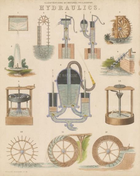"""Reynolds: Hydraulics. 1850. An original hand coloured antique steel engraving. 9"""" x 11"""". [SCIp3]"""