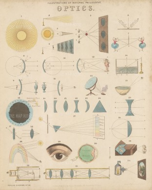 Light and Vision (1-5), Reflection (6-13), Refraction (14-26), Decomposition (27), Rainbow (28), Eye (29-30), Telescopes (34). With key.