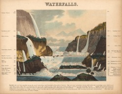 Inforgraphic diagram showing the comparative heights of the waterfalls of the world. Framed.