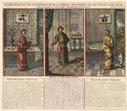 The Emperor and Ladies of the Court. With a description in French of the manner of dress and protocols.