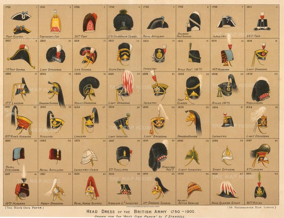 British Army Headress 1750-1900. Forty-seven different regimental headresses.