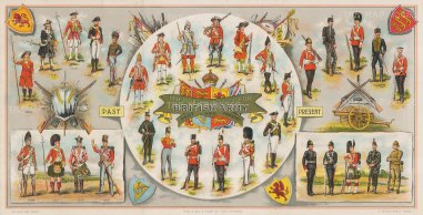 Uniforms of the British Army Past and Present.
