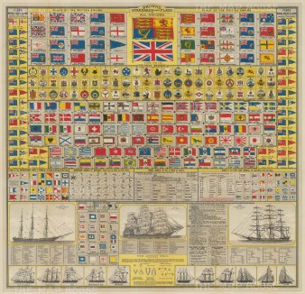 Standards and Flags of all Nations: With standards of all Yacht Clubs, weather signals and diagrams of rigging , sales and types of ships with sails.