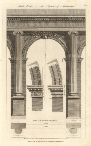 Ionic Order: Anterior view of a portico with pedestals and details of an impost and a Palladian impost