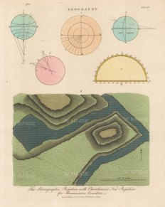 Stereographic Projection with Churchman's New Projection for Mountainous Countries: Diagrams illustrating the use of contour lines to map elevation and underwater depths.