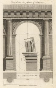 Doric Order: Anterior and lateral views of portico and pedestals.