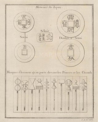 Ranks of Monks and distinctions of Princes and other nobles.