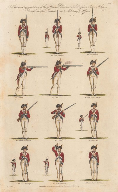 Twelve drills from Dress to the Right to Ram down Cartridge (11th).