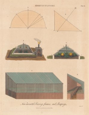 Horticulture: Forcig Frame and Grapery. 1,2. angles of altitude and elevation of roof 3, 4 .Forcing Frames 5. grapery in Barnstaple 6. grapery back wall.